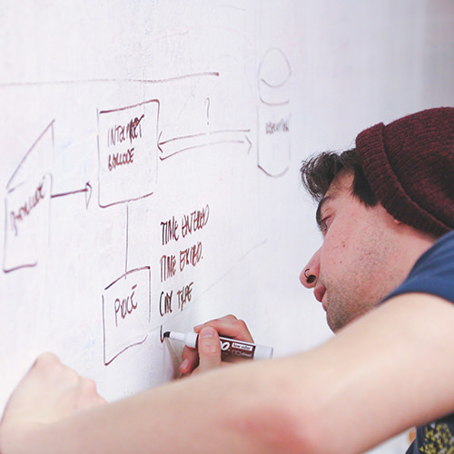 The Importance of Wireframing for Your Website Design